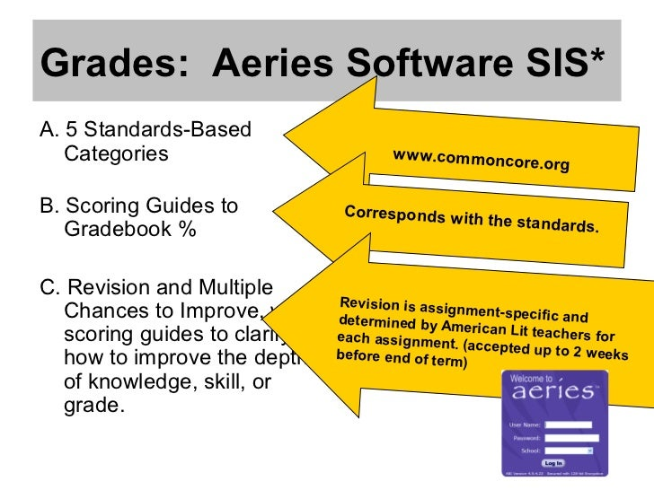 Grades: Aeries Software SIS*A. 5 Standards-Based   Categories                         ww w .commonc                       ...
