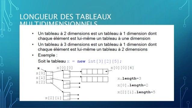 LONGUEUR DES TABLEAUX MULTIDIMENSIONNELS