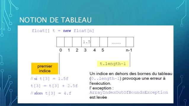NOTION DE TABLEAU