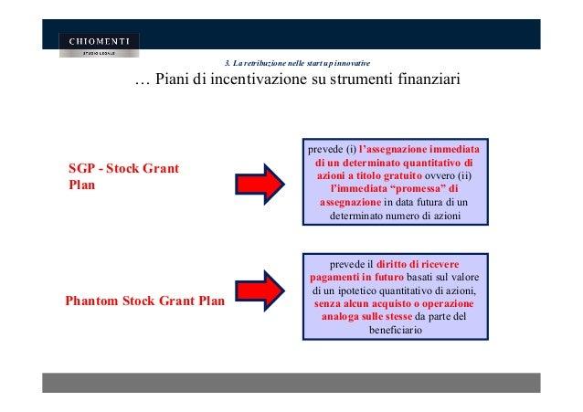 Differenza tra azioni e stock options