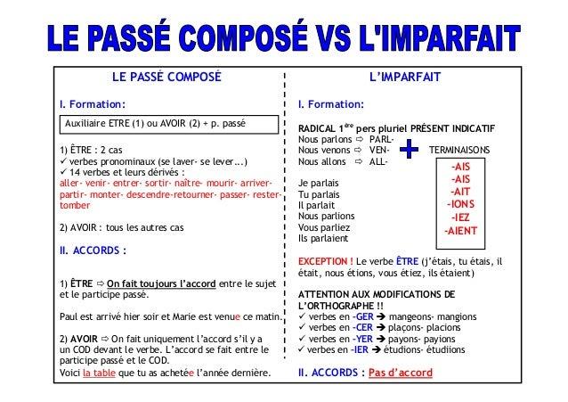 LE PASSÉ COMPOSÉ L'IMPARFAIT I. Formation: I. Formation: RADICAL 1ère pers pluriel PRÉSENT INDICATIF Nous parlons PARL- 1)...