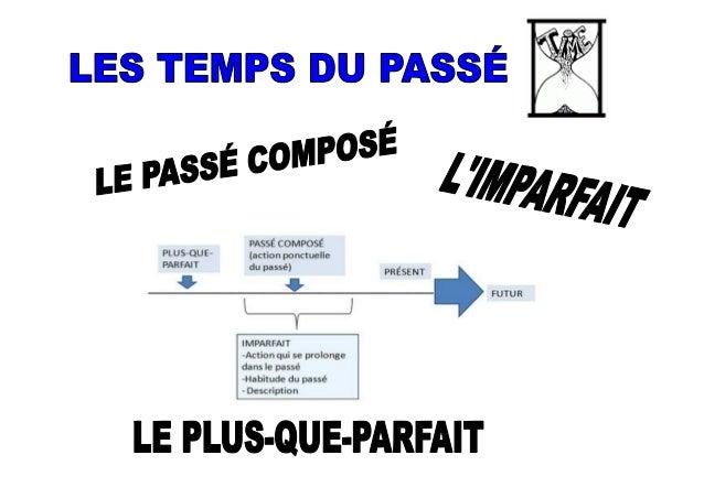 LE PASSÉ COMPOSÉ L'IMPARFAIT I. Formation: I. Formation: RADICAL 1ère pers pluriel PRÉSENT INDICATIF Nous parlons  PARL- ...