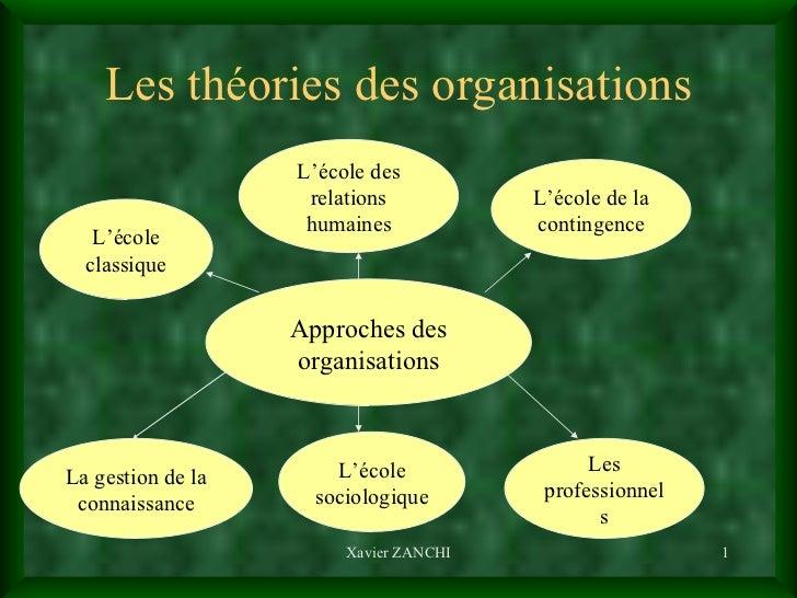 Les théories des organisations Xavier ZANCHI Approches des organisations L'école classique L'école des relations humaines ...