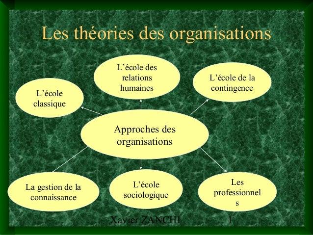 Les théories des organisations                    L'école des                     relations      L'école de la            ...