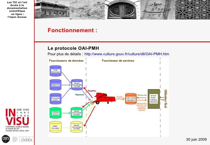 Les TIC et l'art    Accès à la documentation   scientifique    en ligne : l'Open Access                        Fonctionnem...