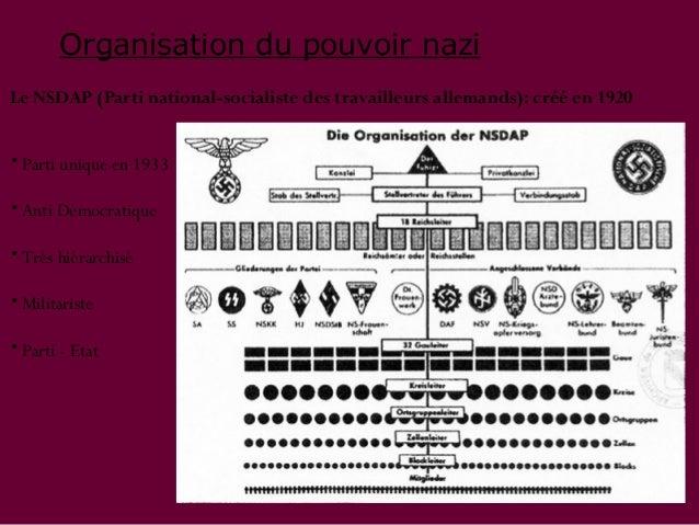 Histoire De La Génétique Et De La Biologie Moléculaire