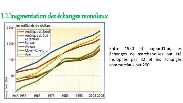 I. L'augmentation des échanges mondiaux  Entre 1950 et aujourd'hui, les  échanges de marchandises ont été  multipliés par ...