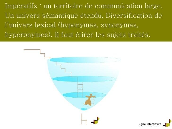 Ligne interactive Impératifs : un territoire de communication large. Un univers sémantique étendu. Diversification de l'un...