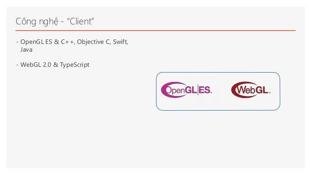 "Công nghệ - ""Client"" - OpenGL ES & C++, Objective C, Swift, Java - WebGL 2.0 & TypeScript"