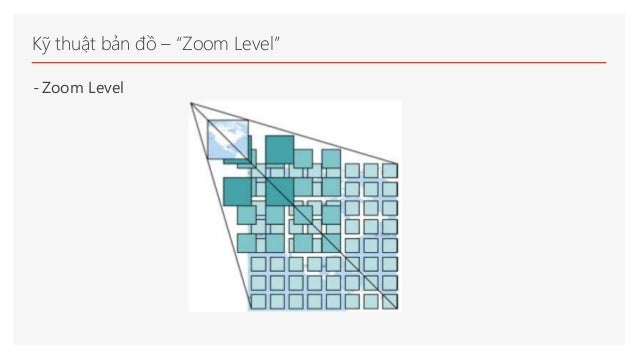"""Kỹ thuật bản đồ – """"Zoom Level"""" - Zoom Level"""