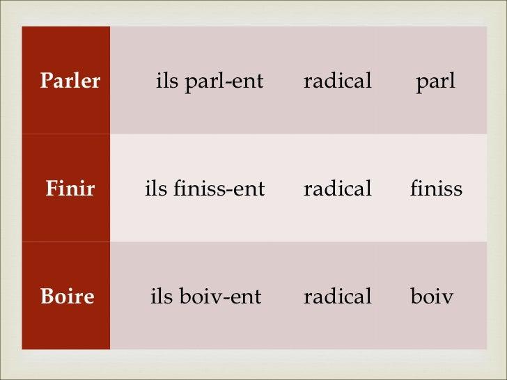 - Les terminaisons sont les suivantes:-e, -es, -e, -ions, -iez, -ent                                                     ...
