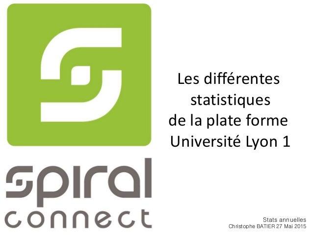 Les différentes statistiques de la plate forme Université Lyon 1 Stats annuelles Christophe BATIER 27 Mai 2015