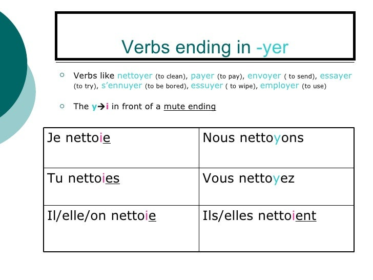 conjugation of essayer present Conjugation of essayer conjugation of essayer learn how to conjugate essayer (to try) in french in the present tenseconjugations of the french verb essayer can be.