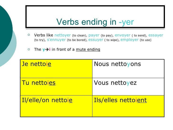 french verb to try essayer List of 100+ common irregular french verbs essayer – to try essuyer need some extra help mastering all of these irregular verbs try practicing with a.