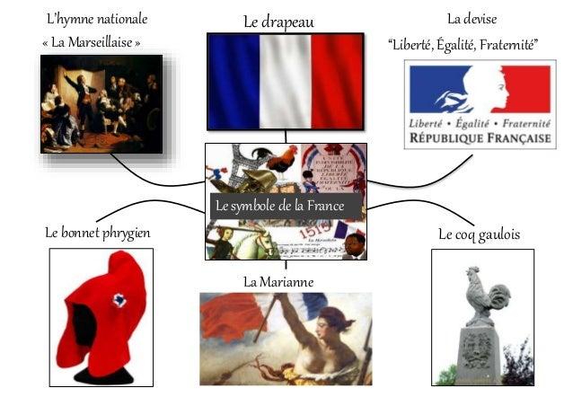 """Le symbole de la France L'hymne nationale « La Marseillaise » La devise """"Liberté, Égalité, Fraternité"""" Le drapeau Le coq g..."""