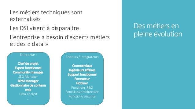 Des métiers en pleine évolution Les métiers techniques sont externalisés Les DSI visent à disparaitre L'entreprise a besoi...
