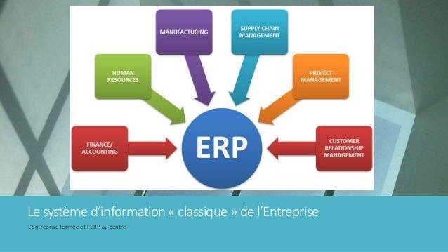 Lesystème d'information « classique » del'Entreprise L'entreprise fermée et l'ERP au centre