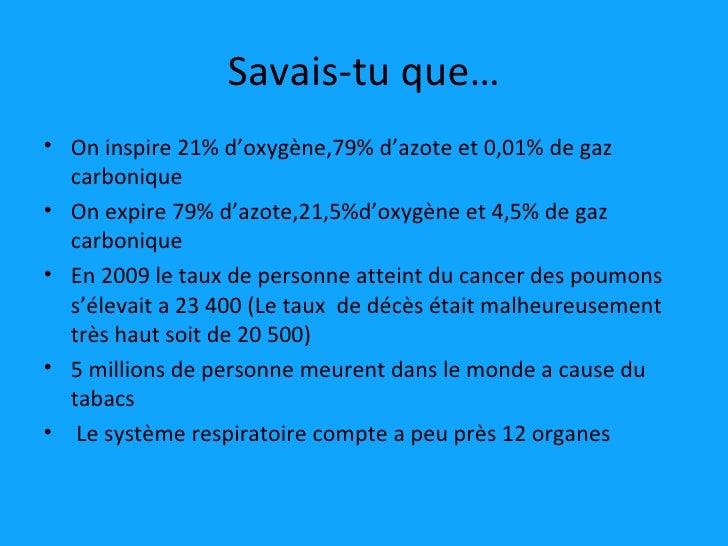 Savais-tu que… <ul><li>On inspire 21% d'oxygène,79% d'azote et 0,01% de gaz carbonique  </li></ul><ul><li>On expire 79% d'...