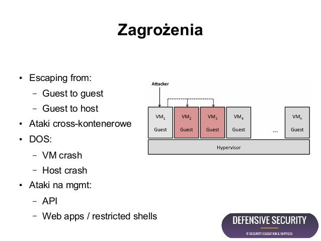 Zagrożenia ● Escaping from: – Guest to guest – Guest to host ● Ataki cross-kontenerowe ● DOS: – VM crash – Host crash ● At...