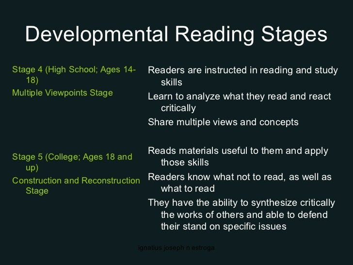 developmental reading The developmental reading assessment (dra2+) is a proven, research-based assessment that gives educators the right mix of tools to systemically observe, record, and evaluate changes in student reading performance.