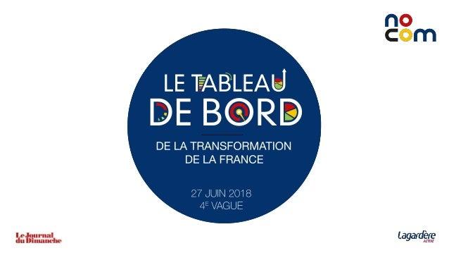 1 Sources : Enquêtes Ifop pour No Com, 1ère vague réalisée auprès de 1004 Français de 18 ans et plus entre le 18 et le 19 ...