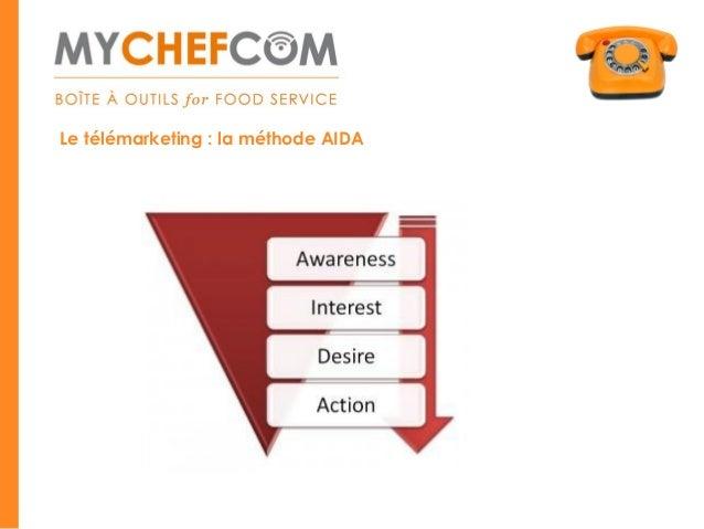 Le télémarketing : la méthode AIDA