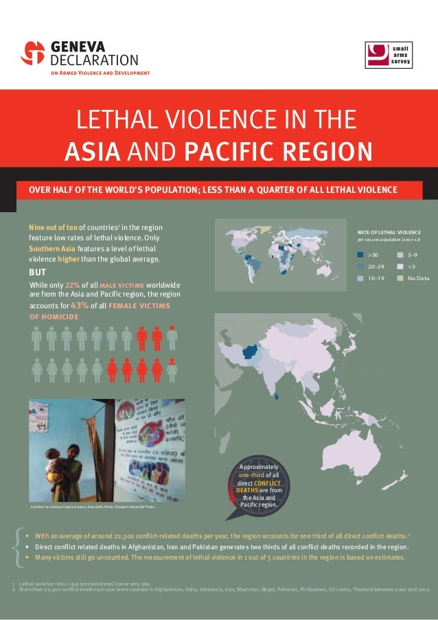 LETHAL VIOLENCE IN THE ASIA AND PACIFIC REGION OVER HALF OF THE WORLD'S POPULATION; LESS THAN A QUARTER OF ALL LETHAL VIOL...