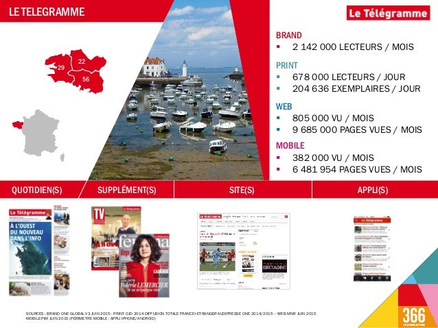 BRAND PRINT WEB MOBILE QUOTIDIEN(S) SUPPLÉMENT(S) SITE(S) APPLI(S) SOURCES : BRAND ONE GLOBAL V3 JUIN 2015- PRINT OJD 2014...