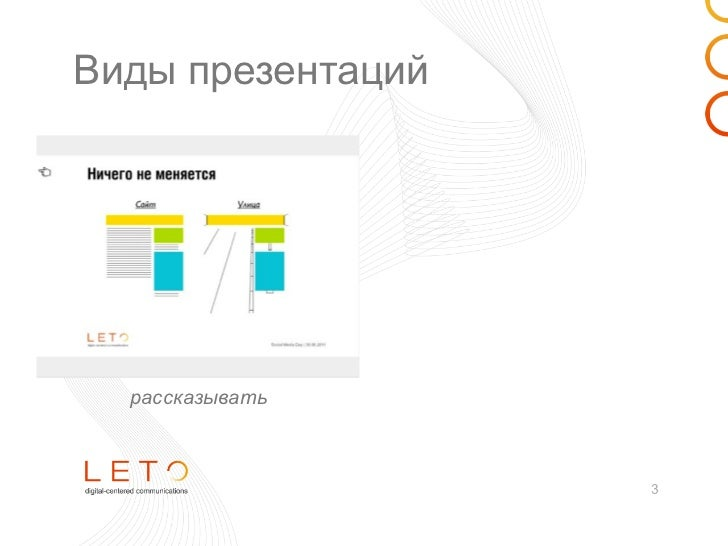 Виды презентаций  рассказывать                   3