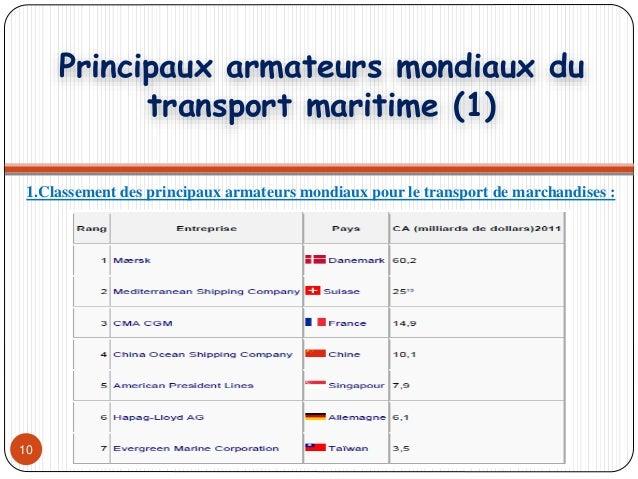 10 1.Classement des principaux armateurs mondiaux pour le transport de marchandises : Principaux armateurs mondiaux du tra...