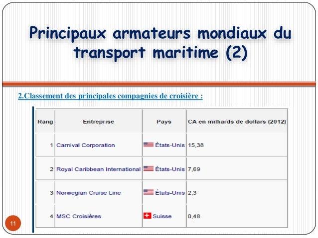 11 2.Classement des principales compagnies de croisière : Principaux armateurs mondiaux du transport maritime (2)