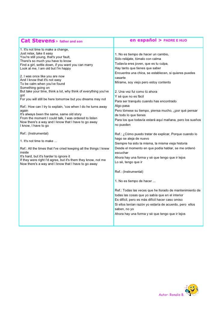 Letras De Canciones Ingles Español
