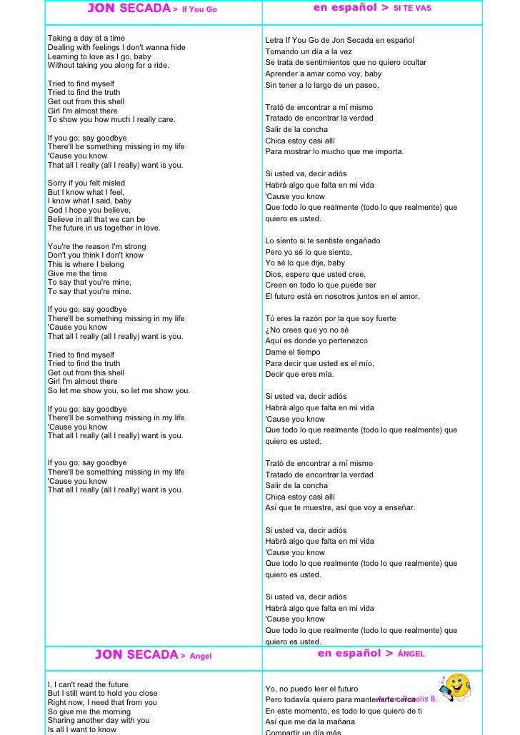 Letras de Canciones Ingles-EspañOl