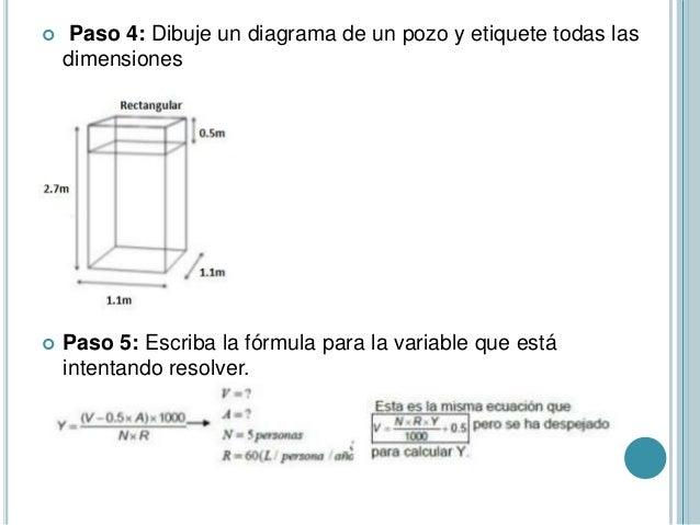  Paso 4: Dibuje un diagrama de un pozo y etiquete todas las dimensiones  Paso 5: Escriba la fórmula para la variable que...