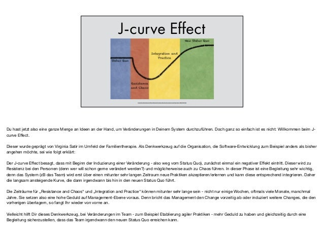 J-curve Effect http://de.slideshare.net/DavidHawks1/deliver-double-the-value-in-half-the-time-43600722/34 Du hast jetzt al...