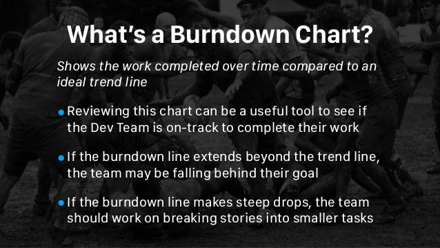 What's a Burndown Chart? Shows the work completed over time compared to an ideal trend line •Reviewing this chart can be a...