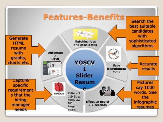 Youroneslidecv Yoscv Business Profile Infographic Resume