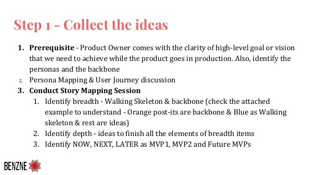 Step 1 - Collect the ideas 1. Prerequisite - Product Owner comes with the clarity of high-level goal or vision that we nee...