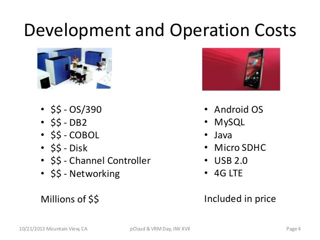Development and Operation Costs  • • • • • •  $$ - OS/390 $$ - DB2 $$ - COBOL $$ - Disk $$ - Channel Controller $$ - Netwo...