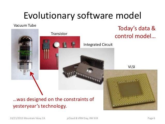 Evolutionary software model Vacuum Tube  Today's data & control model…  Transistor Integrated Circuit  VLSI  …was designed...