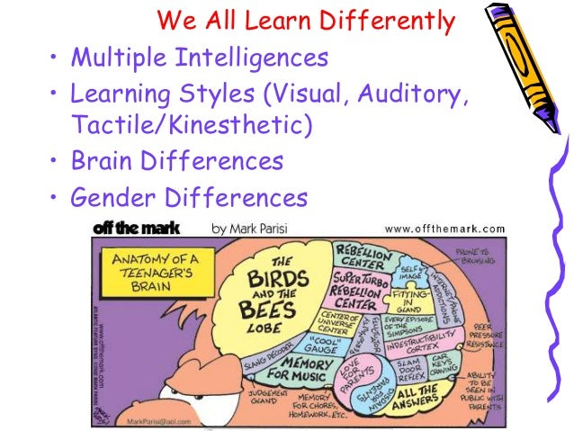 Gender and Gender Role Differences in Self- and Other-Estimates of Multiple Intelligences