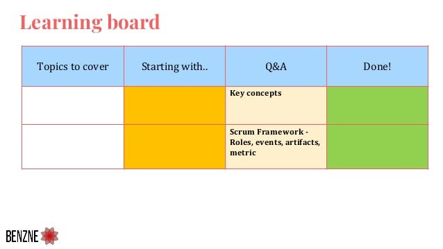 Topics to cover Starting with.. Q&A Done! Key concepts Scrum Framework - Roles, events, artifacts, metric Learning board