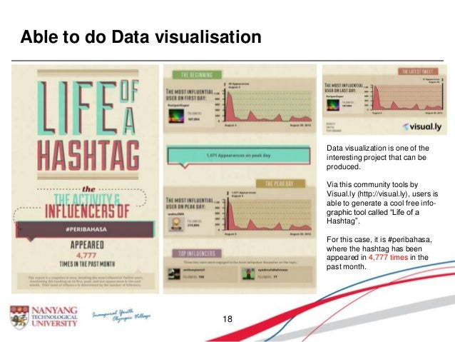 Able to do Data visualisation 18 Data visualization is one of the interesting project that can be produced. Via this commu...