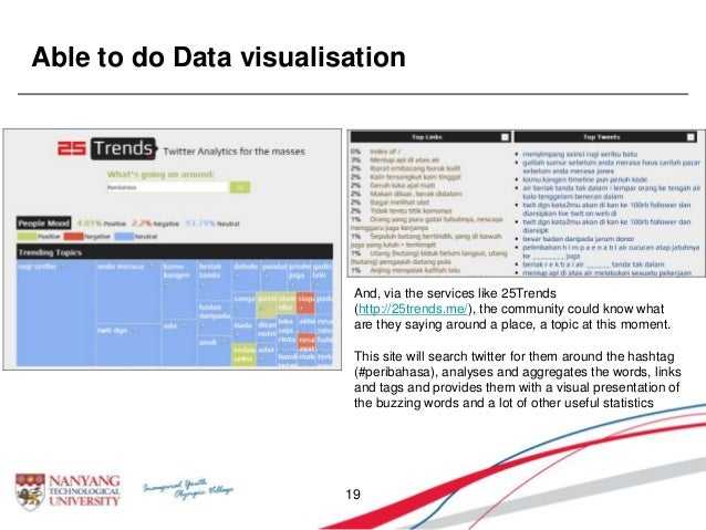 Able to do Data visualisation 19 And, via the services like 25Trends (http://25trends.me/), the community could know what ...