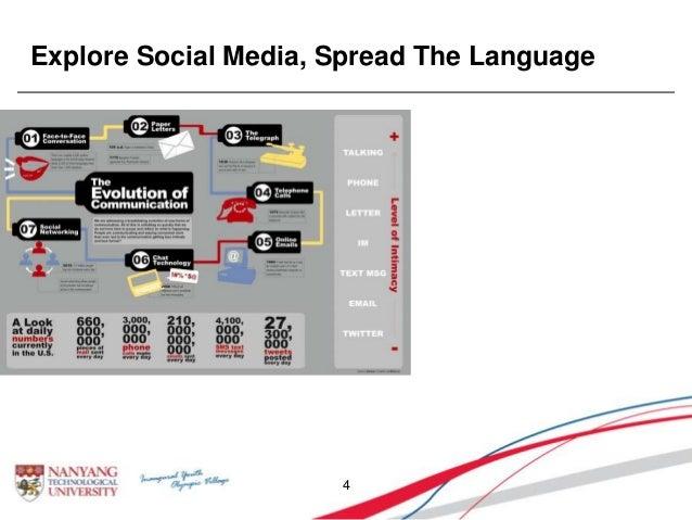 Explore Social Media, Spread The Language 4