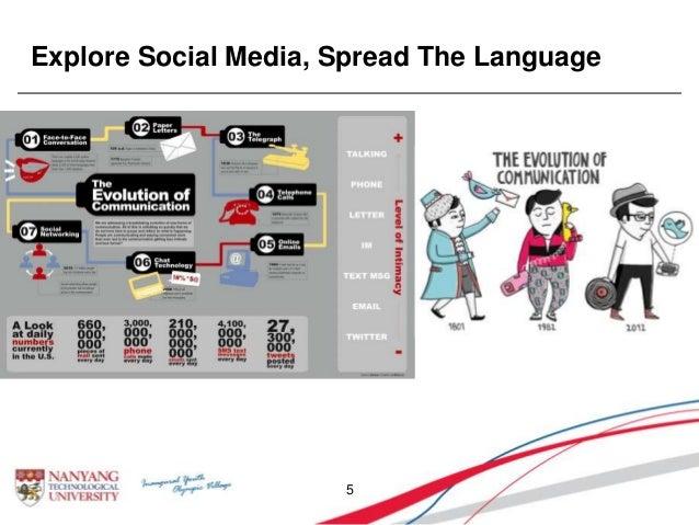 Explore Social Media, Spread The Language 5