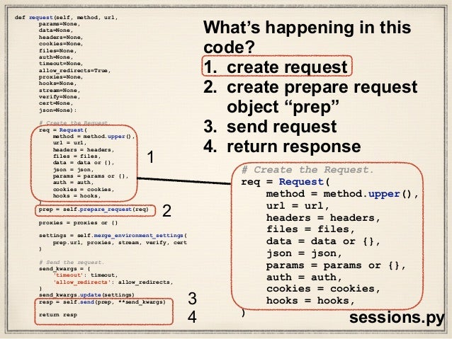 Python Requests Pdf File