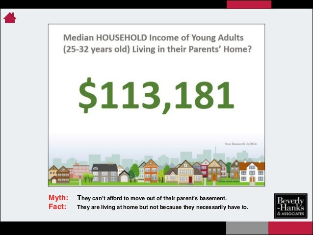 Myth:! They can't afford to move out of their parent's basement.! Fact:! They are living at home but not because they nece...