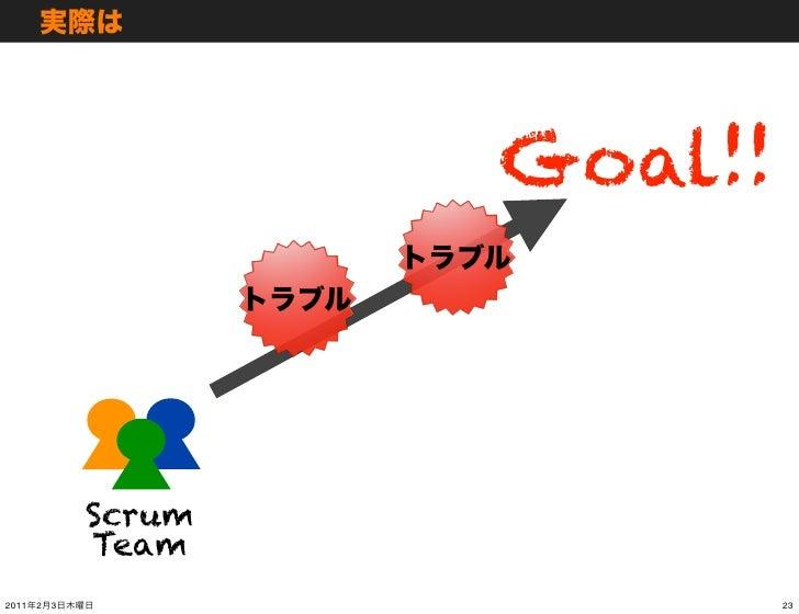 Goal!!               Scrum               Team2011   2   3                    23