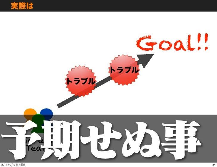 Goal!!               Scrum               Team2011   2   3                    24